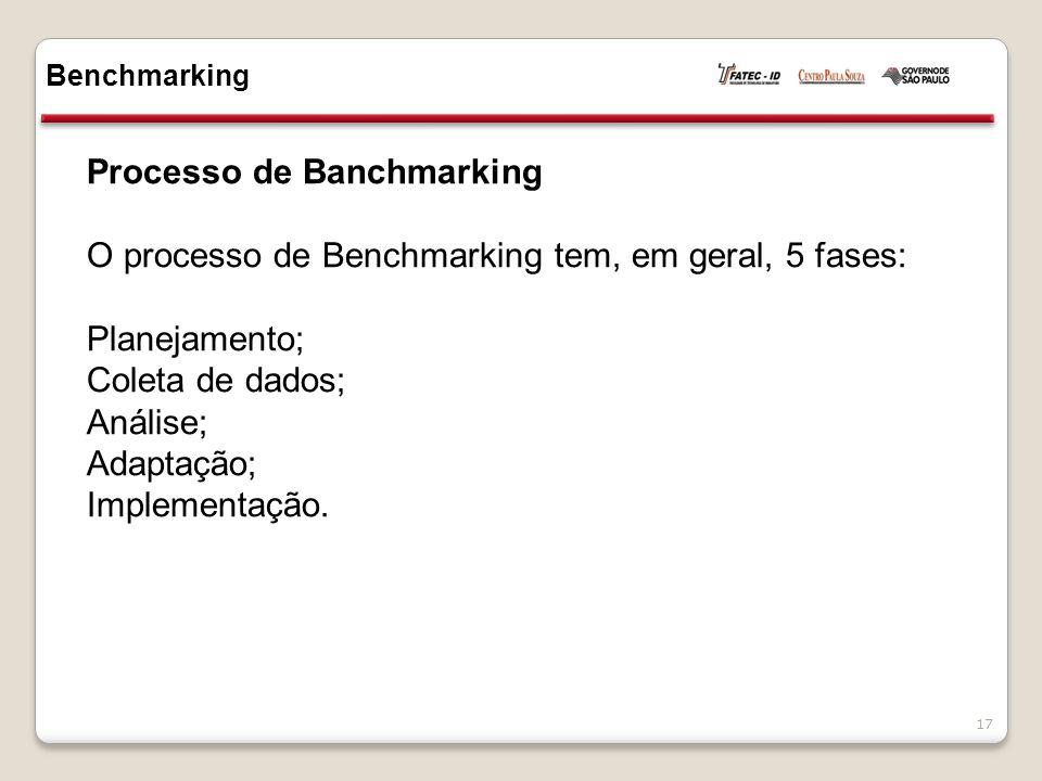 Processo de Banchmarking