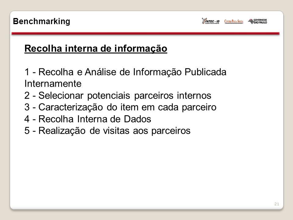 Recolha interna de informação