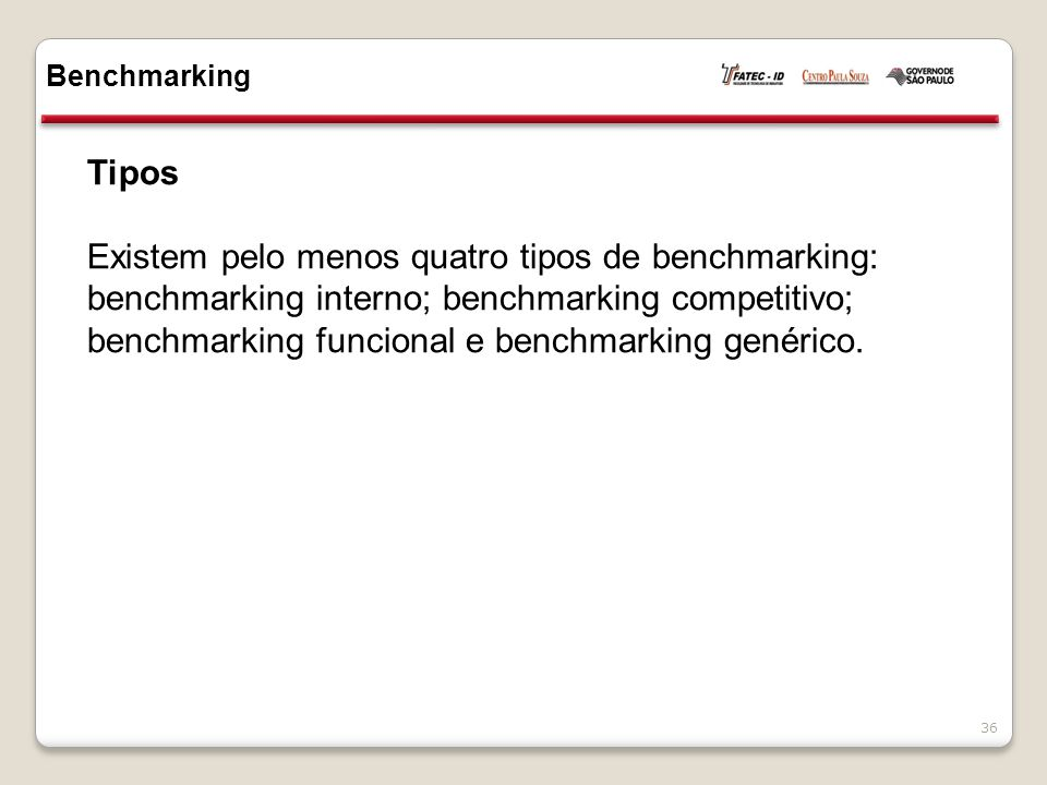 Benchmarking Tipos.