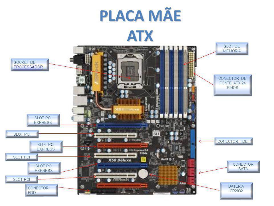 CONECTOR DE FONTE ATX 24 PINOS