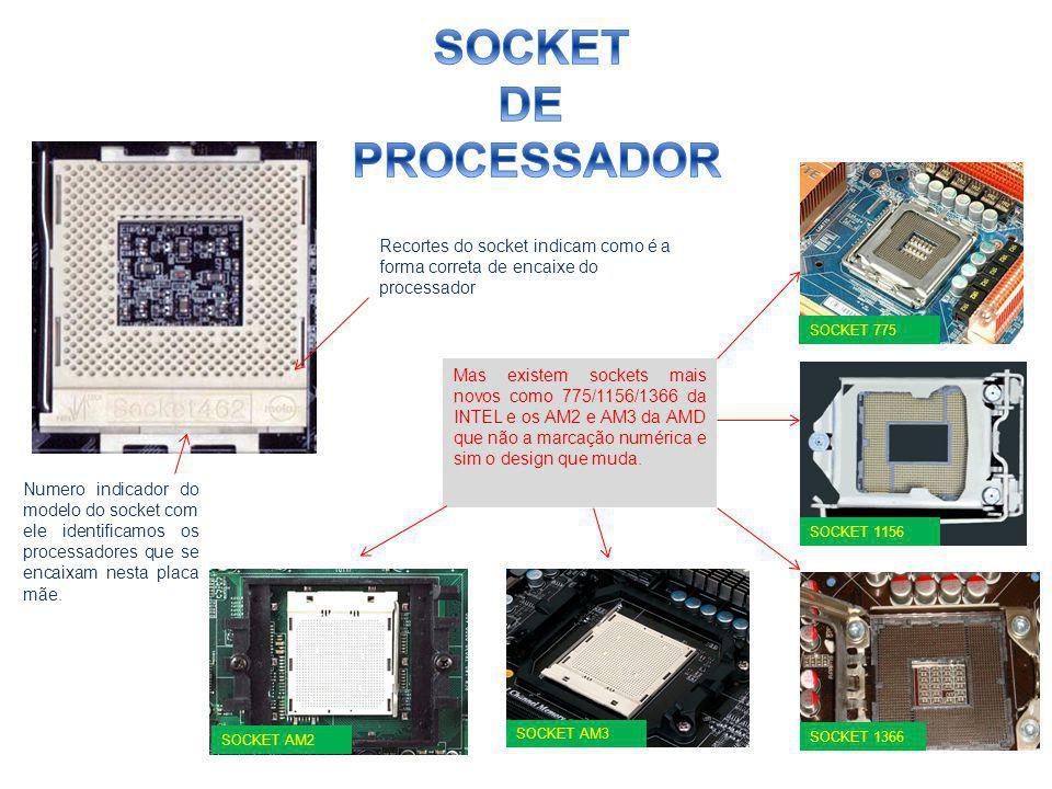 SOCKET DE. PROCESSADOR. Recortes do socket indicam como é a forma correta de encaixe do processador.