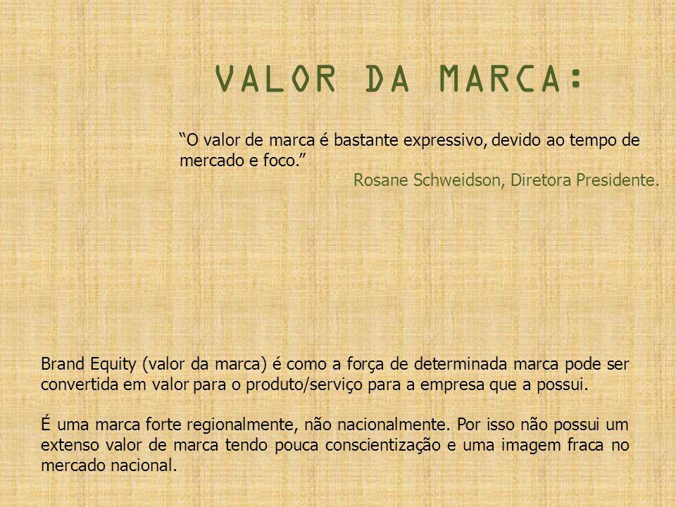 VALOR DA MARCA: O valor de marca é bastante expressivo, devido ao tempo de mercado e foco. Rosane Schweidson, Diretora Presidente.