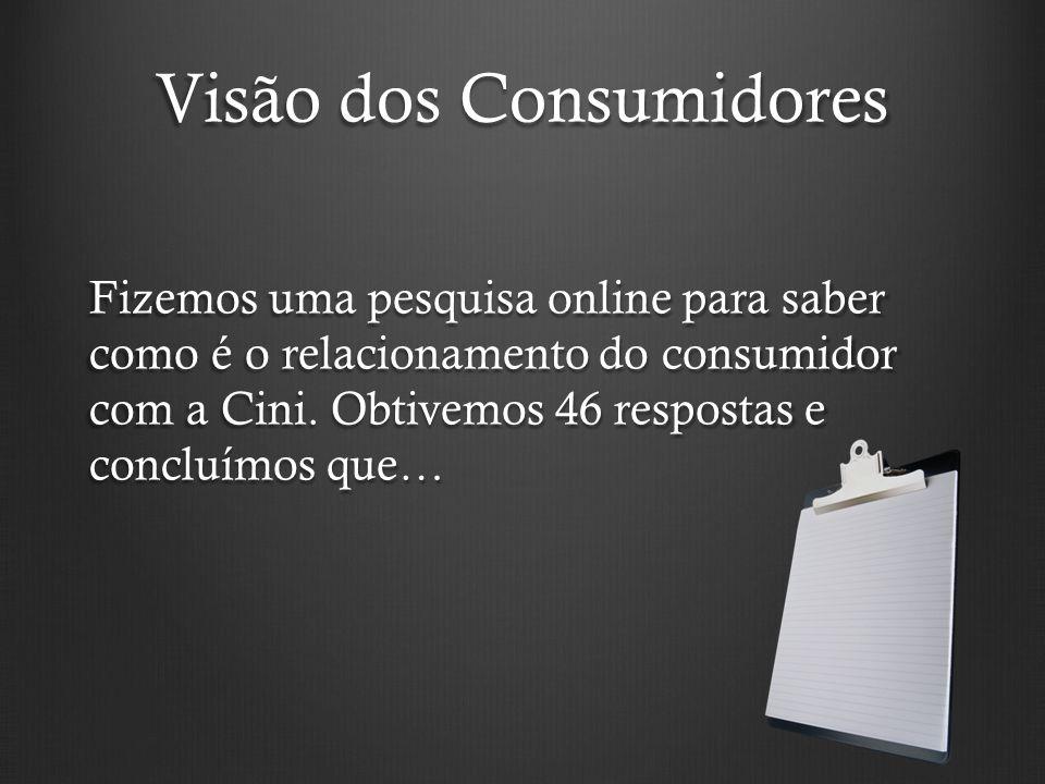 Visão dos Consumidores