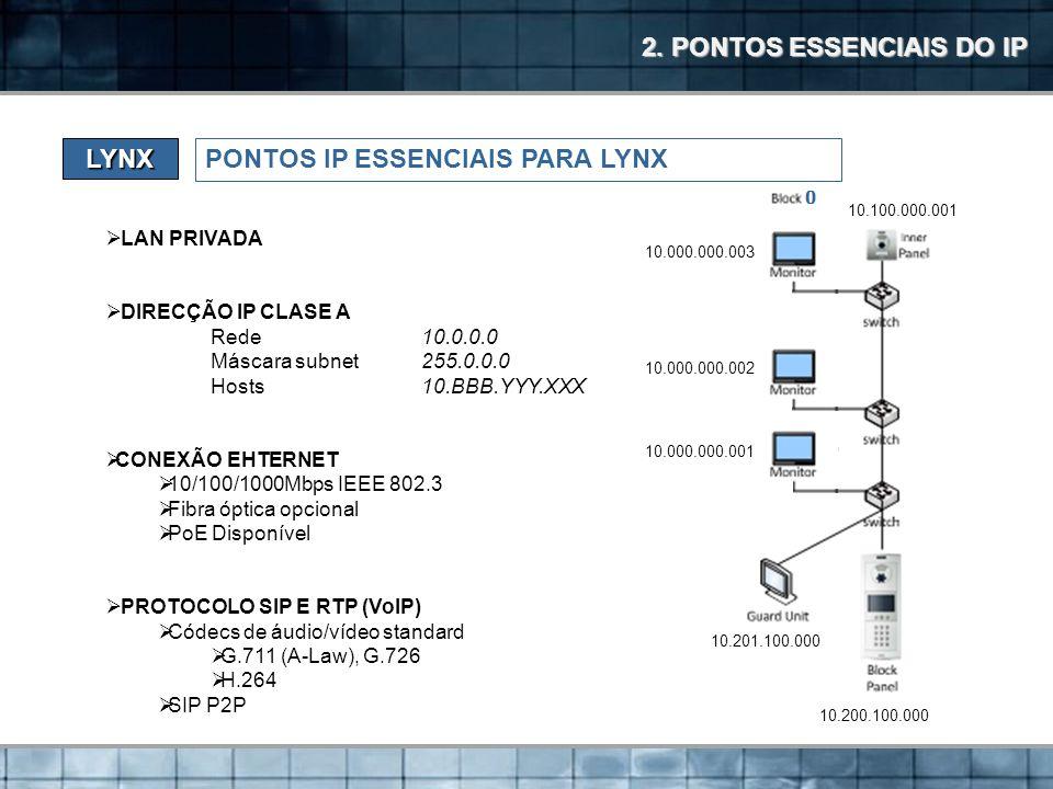 2. PONTOS ESSENCIAIS DO IP