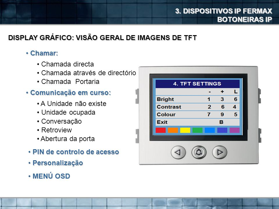 3. DISPOSITIVOS IP FERMAX