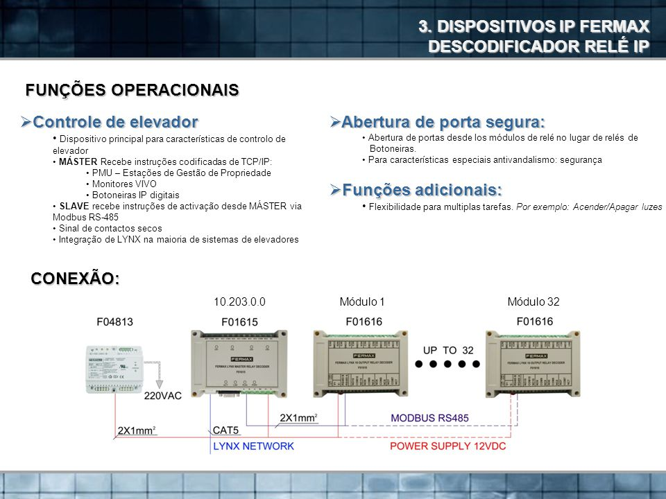 3. DISPOSITIVOS IP FERMAX DESCODIFICADOR RELÉ IP