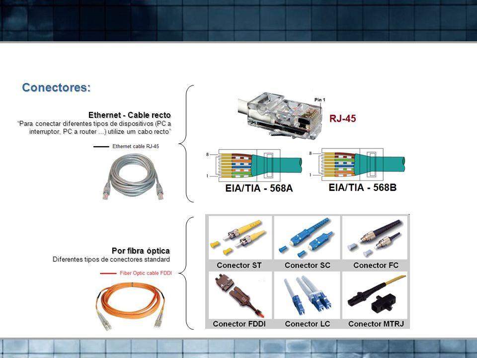 Conectores: Ethernet - Cable recto Por fibra óptica