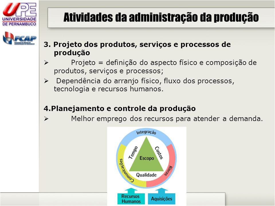 Atividades da administração da produção