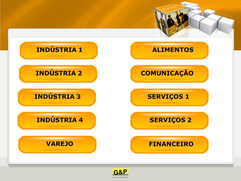 INDÚSTRIA 1 ALIMENTOS INDÚSTRIA 2 COMUNICAÇÃO INDÚSTRIA 3 SERVIÇOS 1