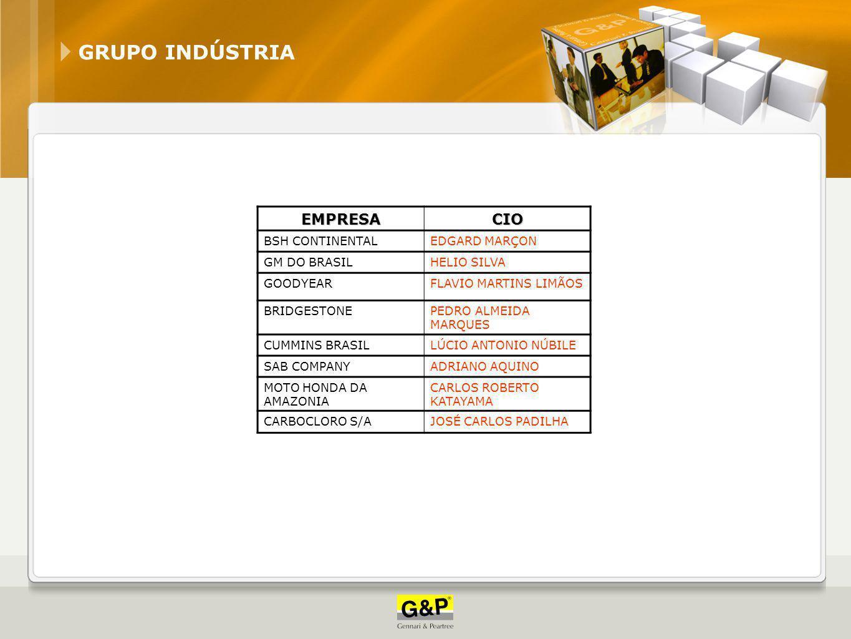 Industria 2 GRUPO INDÚSTRIA EMPRESA CIO BSH CONTINENTAL EDGARD MARÇON