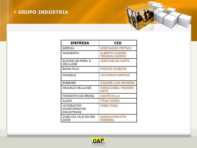 Industria 4 GRUPO INDÚSTRIA EMPRESA CIO GERDAU JOSÉ INÁCIO FRITSCH