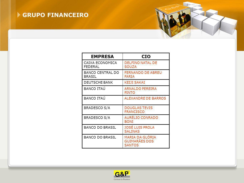 Financeiro GRUPO FINANCEIRO EMPRESA CIO CAIXA ECONOMICA FEDERAL