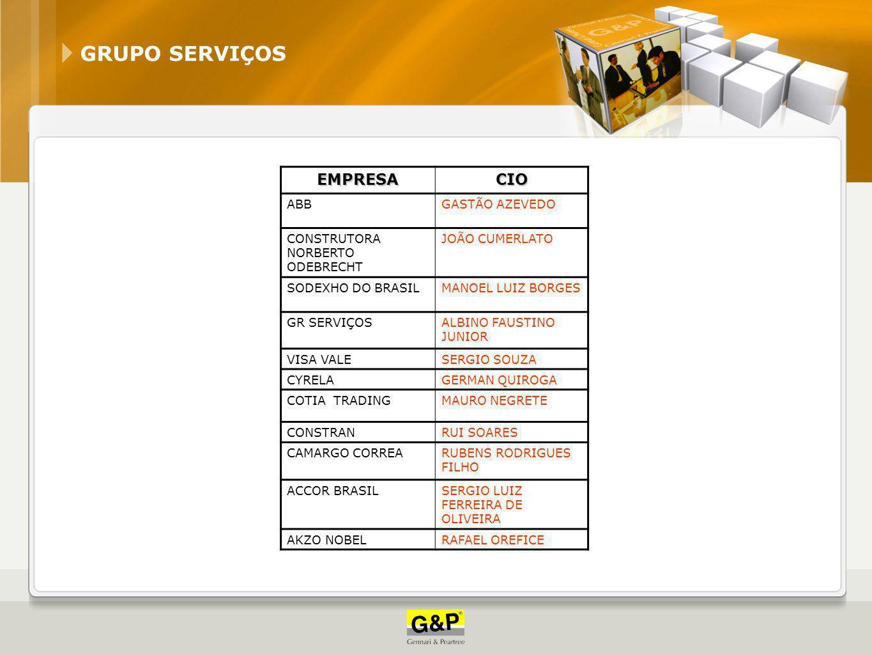 Serviços 1 GRUPO SERVIÇOS EMPRESA CIO ABB GASTÃO AZEVEDO