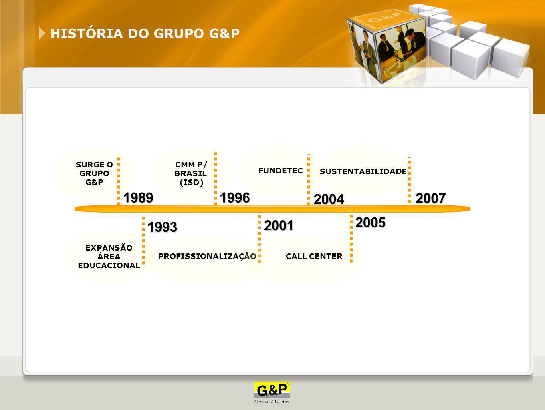 1989 1996 2004 2007 2005 1993 2001 HISTÓRIA DO GRUPO G&P FUNDETEC