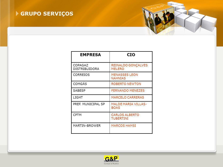 Serviços 2 GRUPO SERVIÇOS EMPRESA CIO COPAGAZ DISTRIBUIDORA