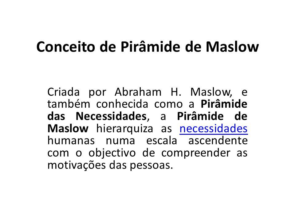 Conceito de Pirâmide de Maslow