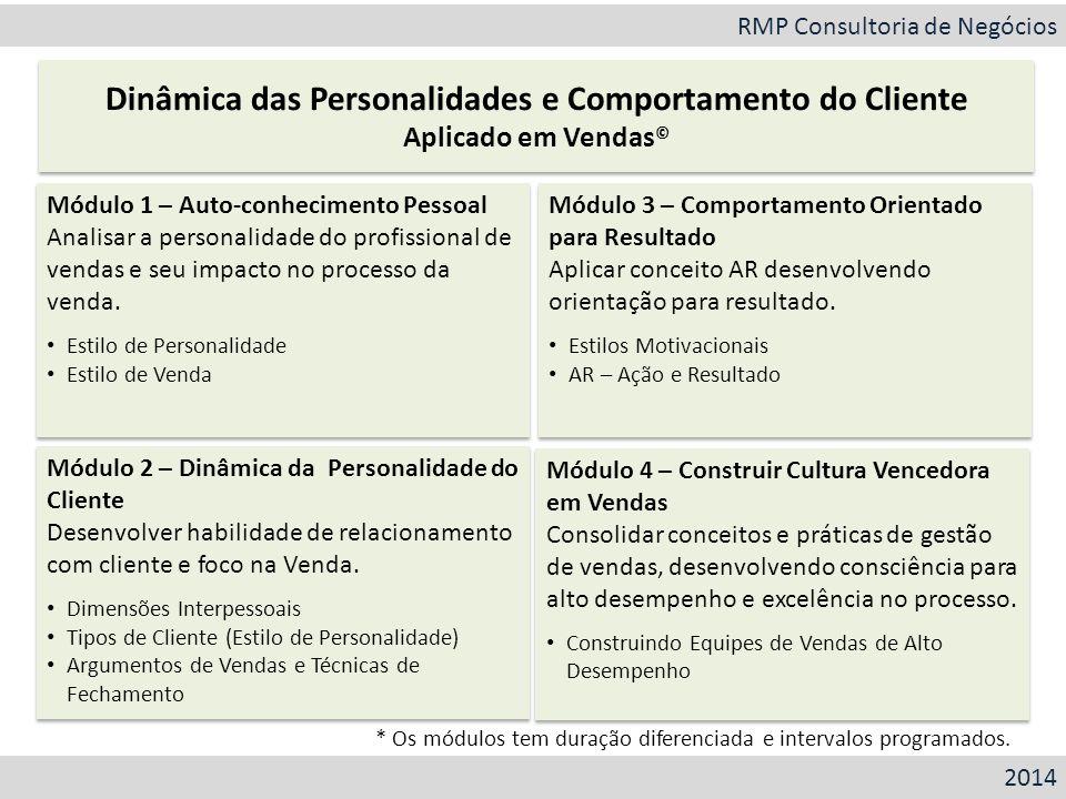 Dinâmica das Personalidades e Comportamento do Cliente