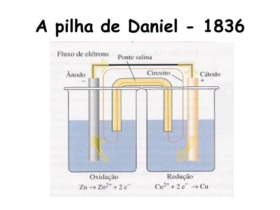 A pilha de Daniel - 1836