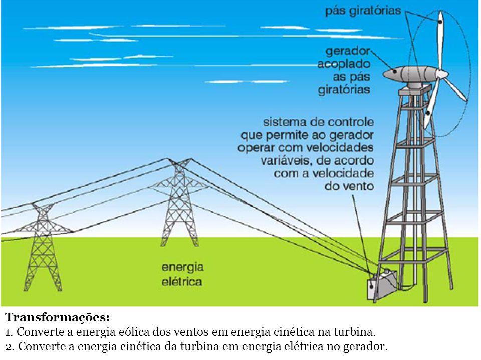 Transformações: 1. Converte a energia eólica dos ventos em energia cinética na turbina.