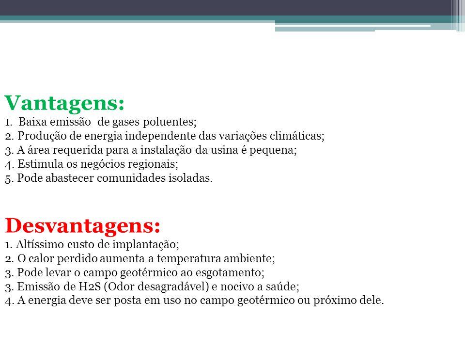 Vantagens: Desvantagens: 1. Baixa emissão de gases poluentes;