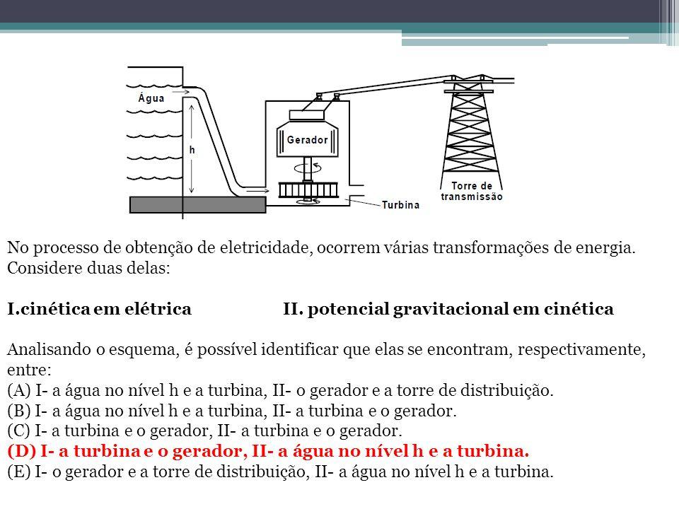 No processo de obtenção de eletricidade, ocorrem várias transformações de energia. Considere duas delas: