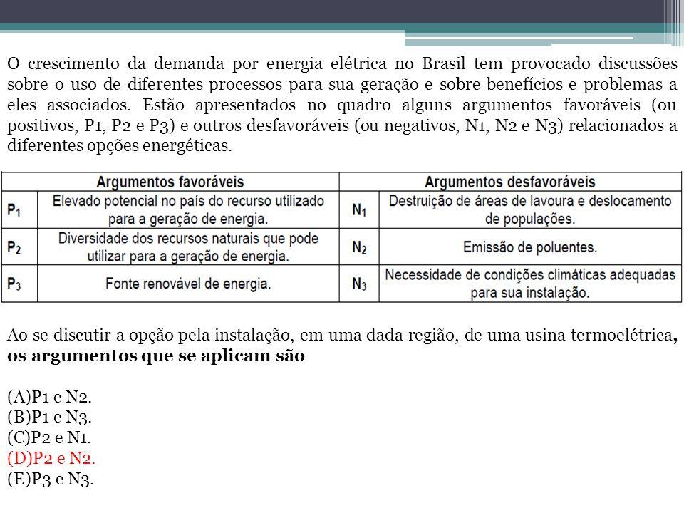 O crescimento da demanda por energia elétrica no Brasil tem provocado discussões sobre o uso de diferentes processos para sua geração e sobre benefícios e problemas a eles associados. Estão apresentados no quadro alguns argumentos favoráveis (ou positivos, P1, P2 e P3) e outros desfavoráveis (ou negativos, N1, N2 e N3) relacionados a diferentes opções energéticas.