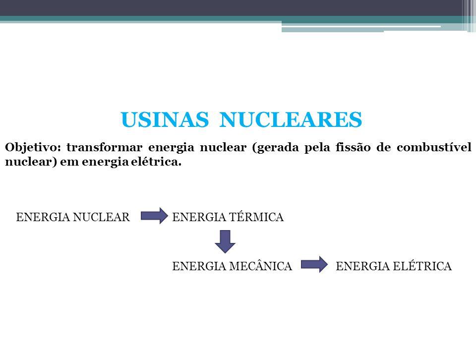 USINAS NUCLEARES Objetivo: transformar energia nuclear (gerada pela fissão de combustível nuclear) em energia elétrica.