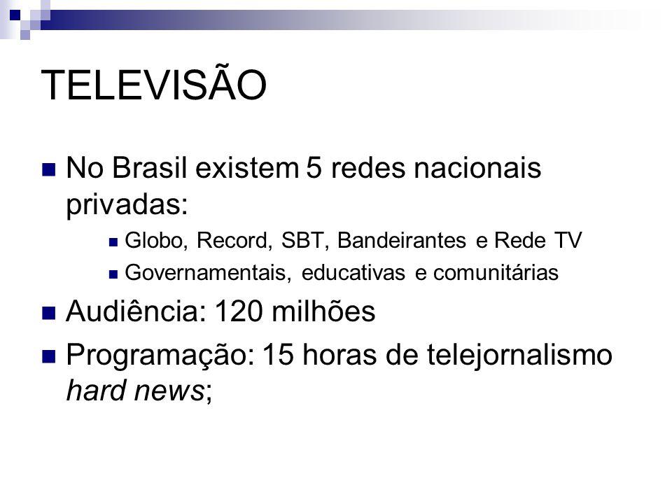 TELEVISÃO No Brasil existem 5 redes nacionais privadas: