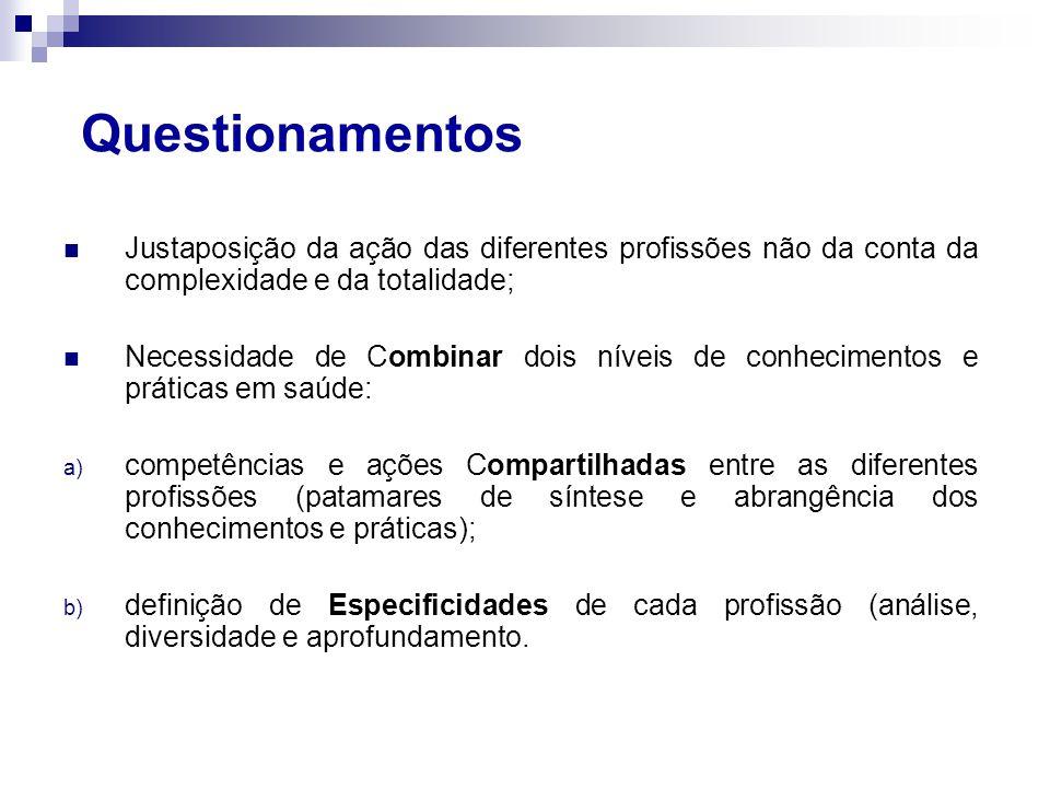Questionamentos Justaposição da ação das diferentes profissões não da conta da complexidade e da totalidade;