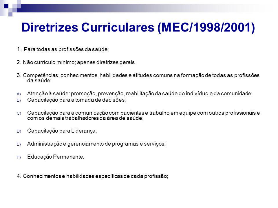 Diretrizes Curriculares (MEC/1998/2001)