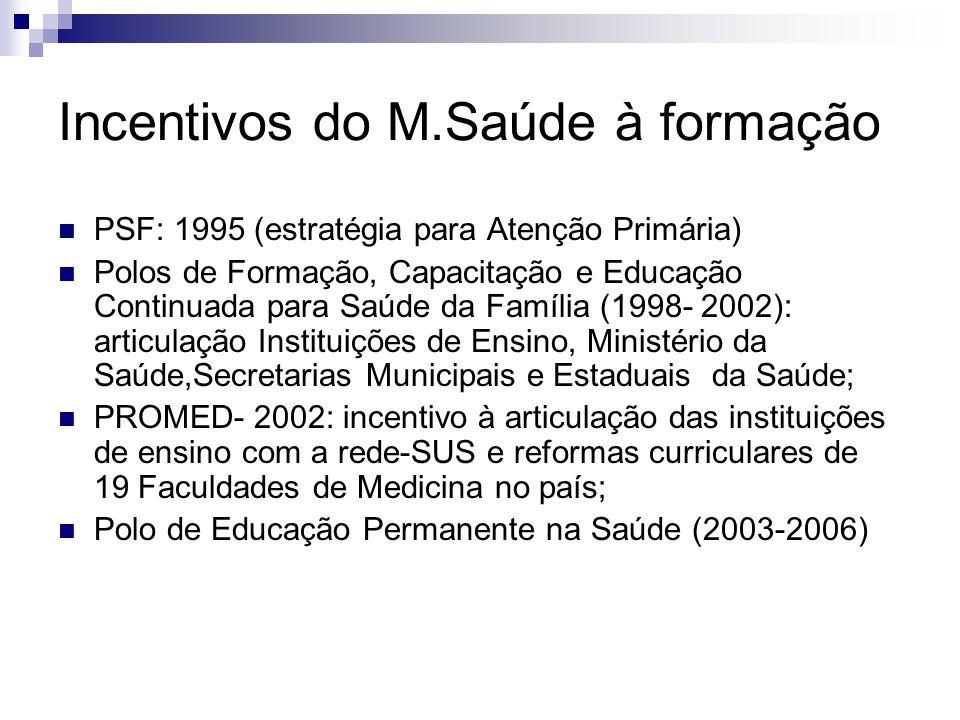 Incentivos do M.Saúde à formação