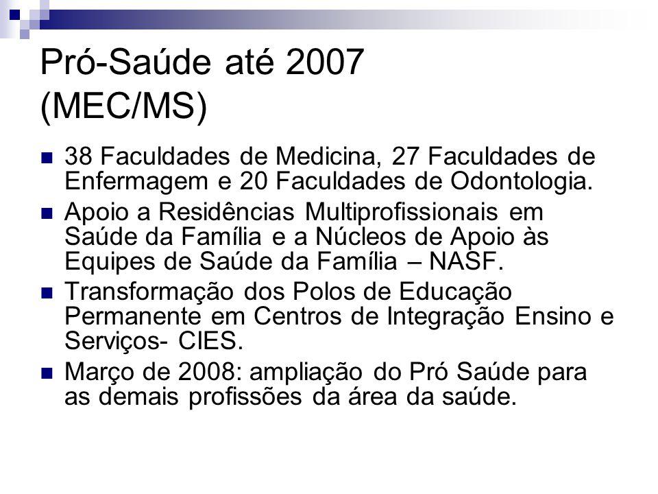 Pró-Saúde até 2007 (MEC/MS)