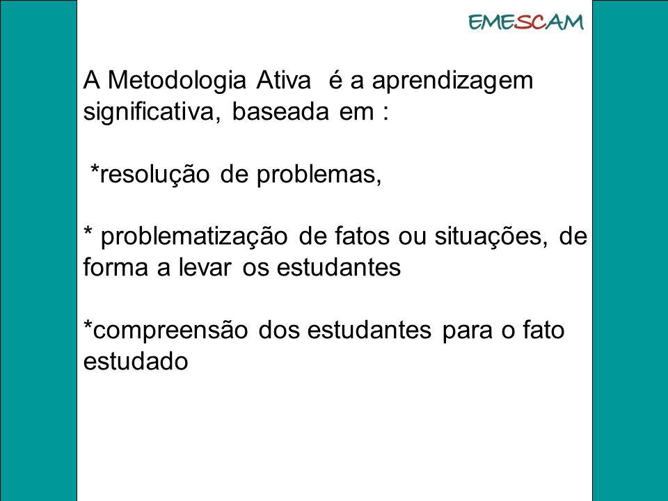 A Metodologia Ativa é a aprendizagem significativa, baseada em :