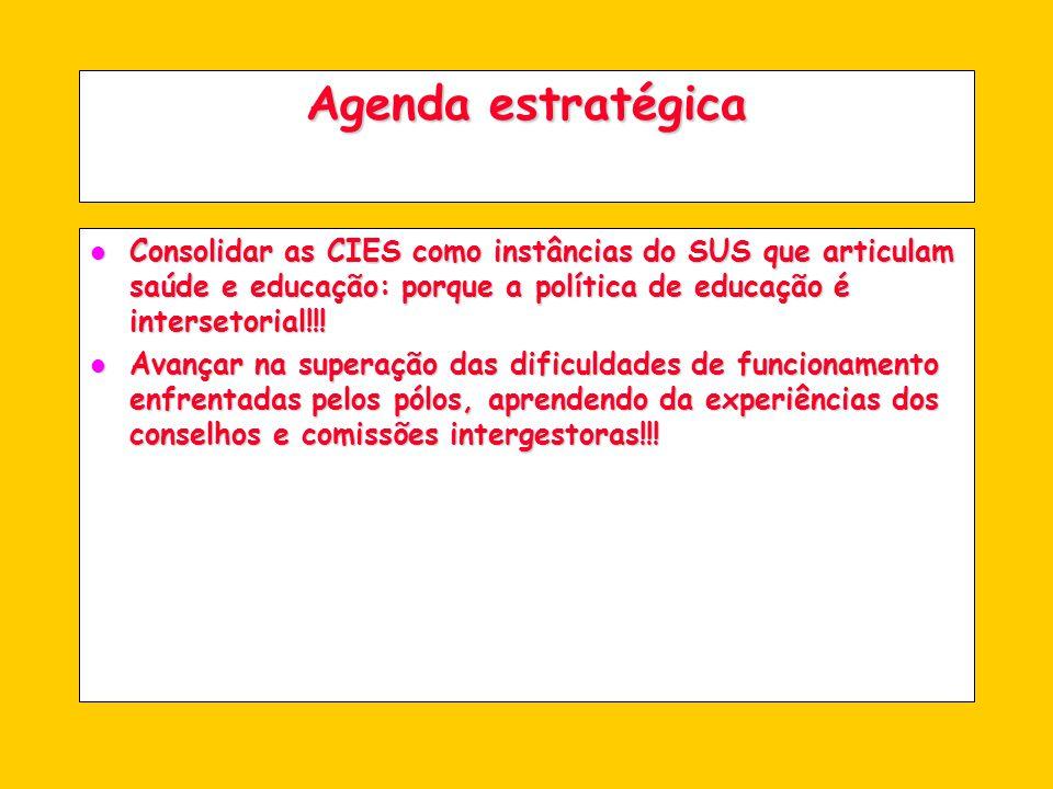 Agenda estratégica Consolidar as CIES como instâncias do SUS que articulam saúde e educação: porque a política de educação é intersetorial!!!
