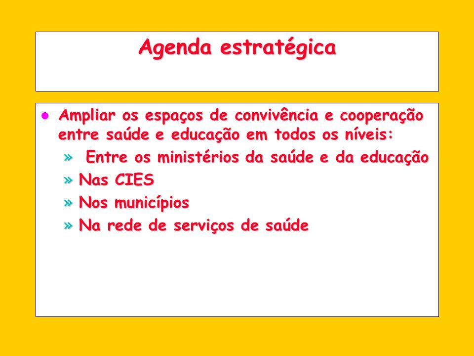 Agenda estratégica Ampliar os espaços de convivência e cooperação entre saúde e educação em todos os níveis: