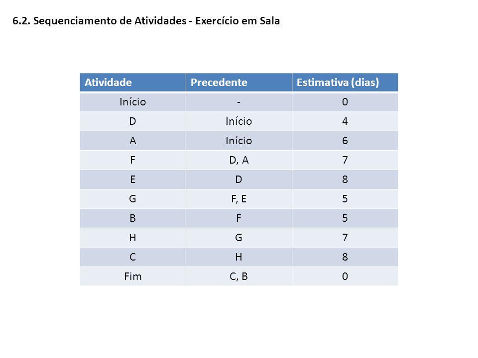 6.2. Sequenciamento de Atividades - Exercício em Sala