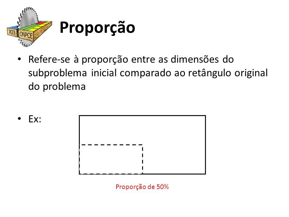 Proporção Refere-se à proporção entre as dimensões do subproblema inicial comparado ao retângulo original do problema.