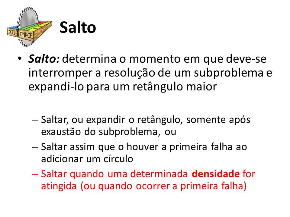 Salto Salto: determina o momento em que deve-se interromper a resolução de um subproblema e expandi-lo para um retângulo maior.