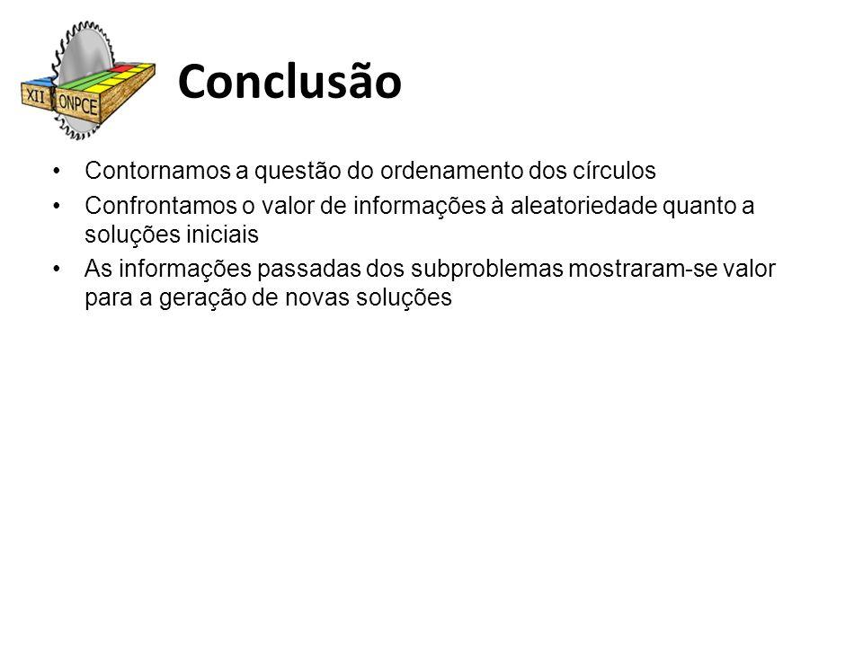 Conclusão Contornamos a questão do ordenamento dos círculos