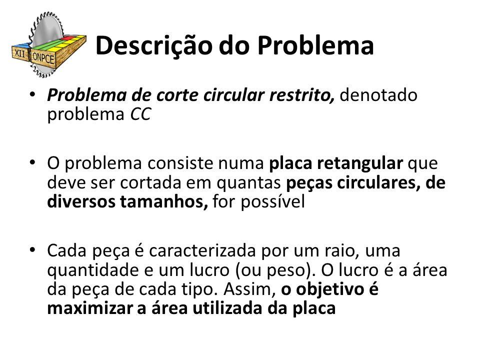 Descrição do Problema Problema de corte circular restrito, denotado problema CC.