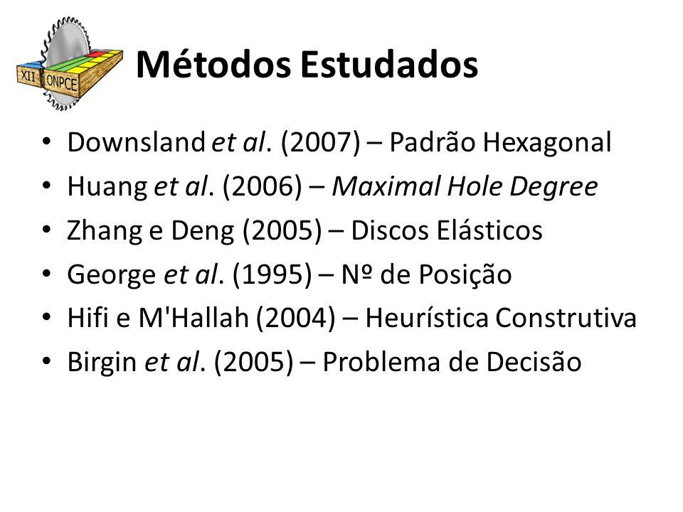 Métodos Estudados Downsland et al. (2007) – Padrão Hexagonal