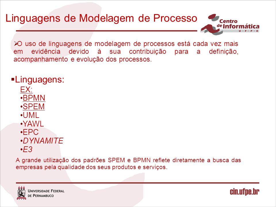 Linguagens de Modelagem de Processo