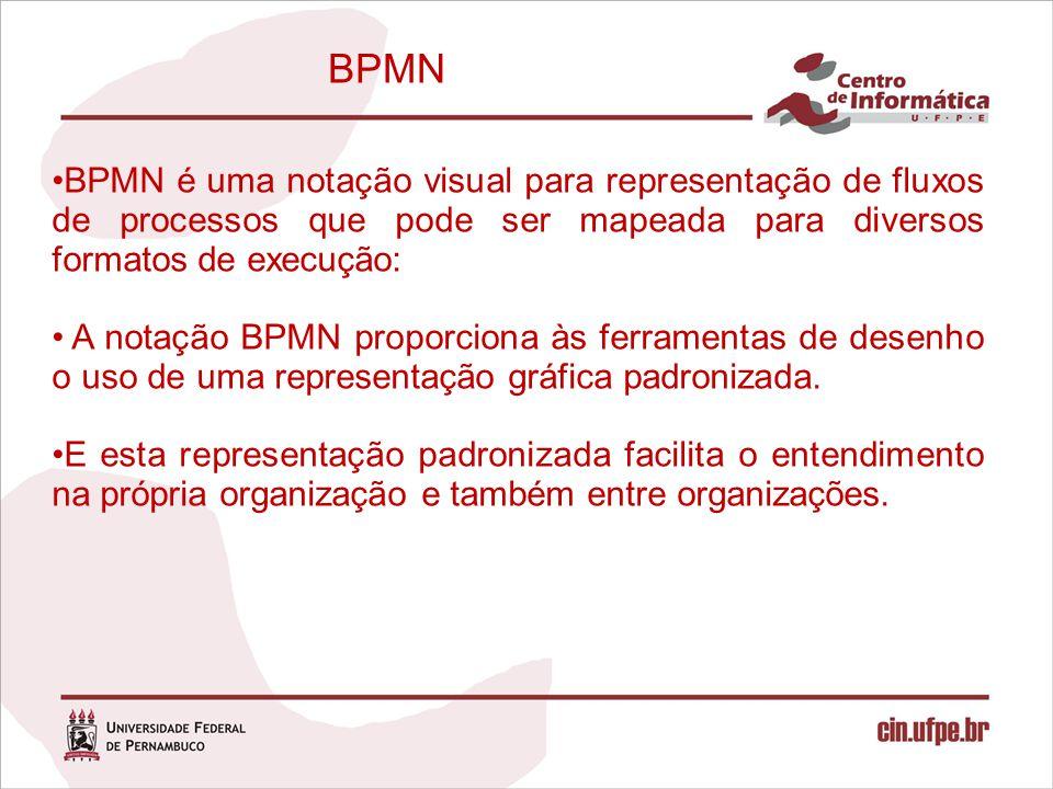 BPMN BPMN é uma notação visual para representação de fluxos de processos que pode ser mapeada para diversos formatos de execução: