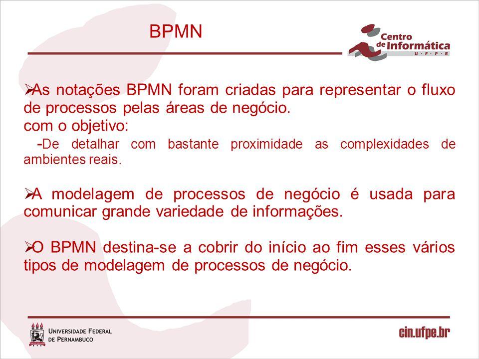BPMN As notações BPMN foram criadas para representar o fluxo de processos pelas áreas de negócio. com o objetivo: