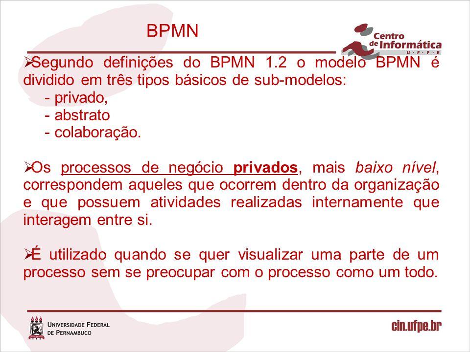 BPMN Segundo definições do BPMN 1.2 o modelo BPMN é dividido em três tipos básicos de sub-modelos: - privado,