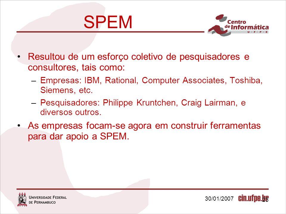SPEM Resultou de um esforço coletivo de pesquisadores e consultores, tais como: