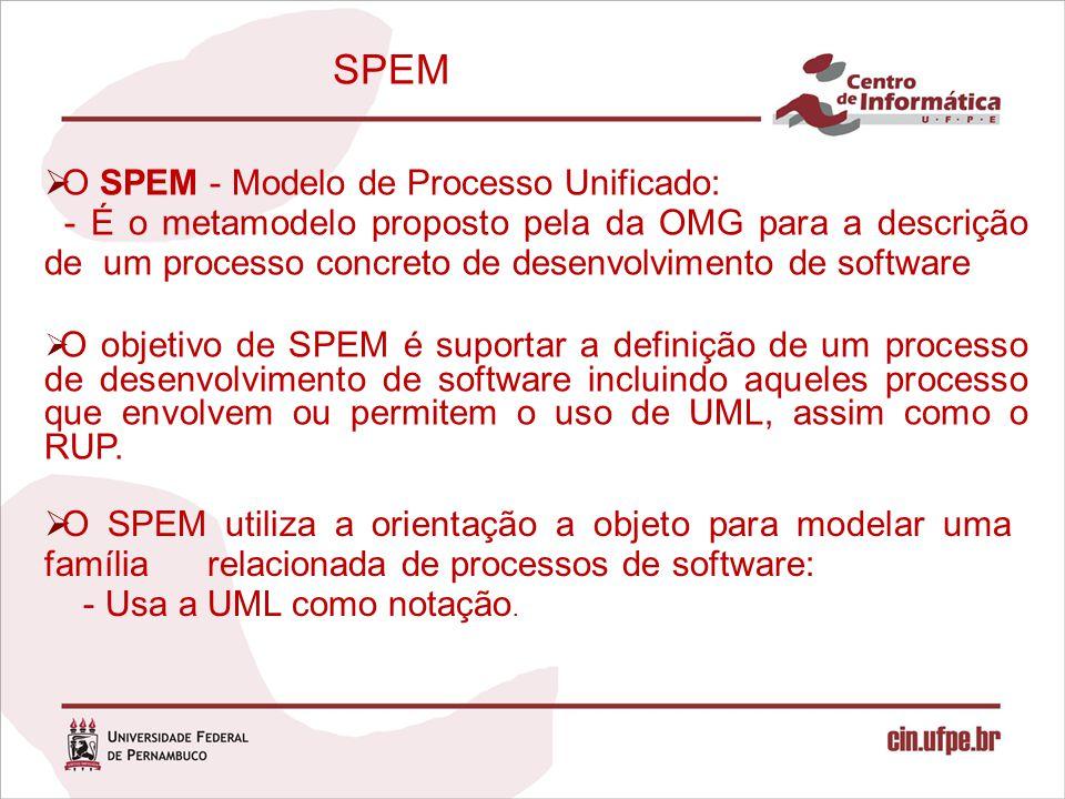 SPEM O SPEM - Modelo de Processo Unificado: