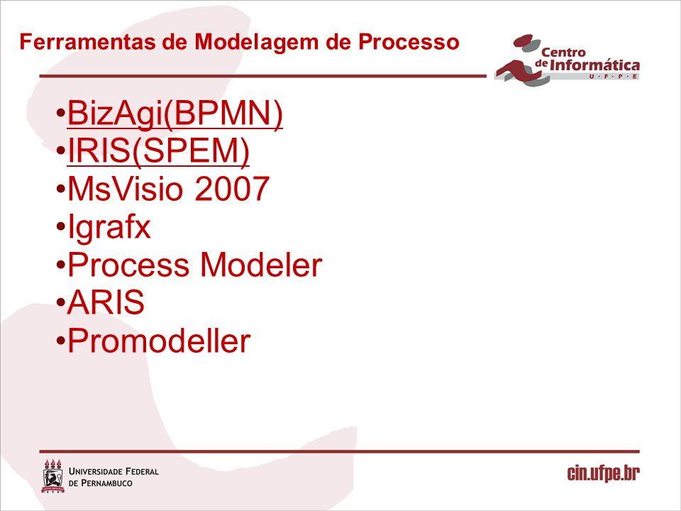 Ferramentas de Modelagem de Processo