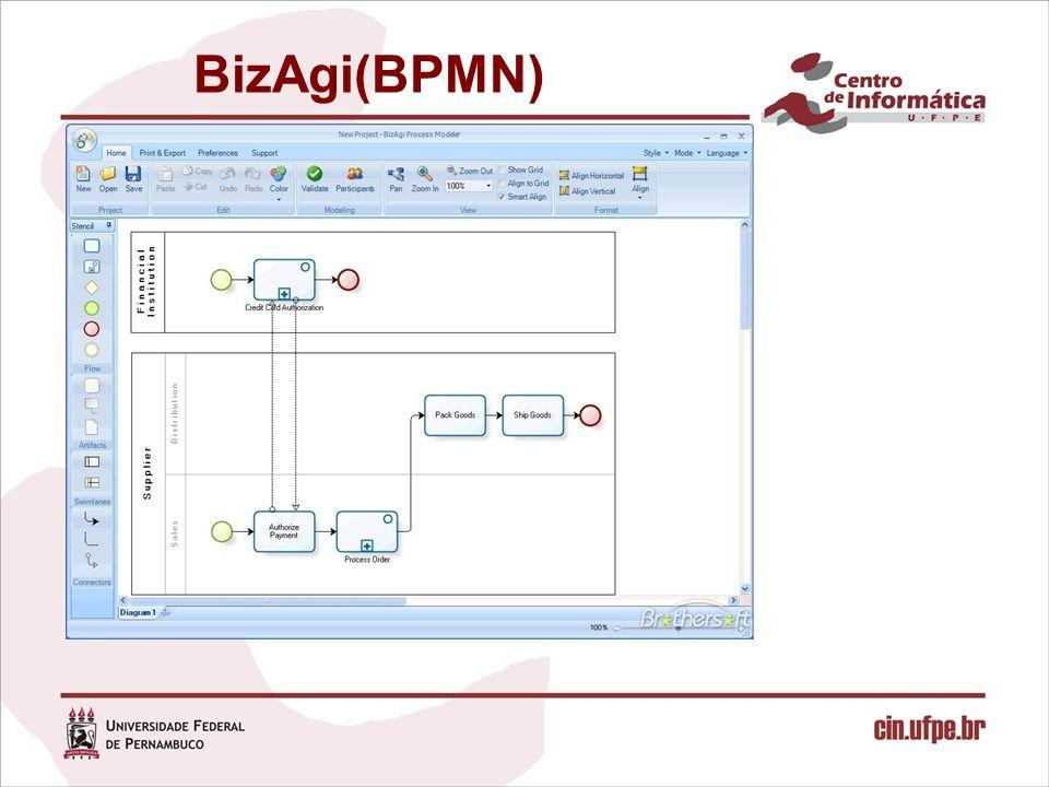 BizAgi(BPMN)