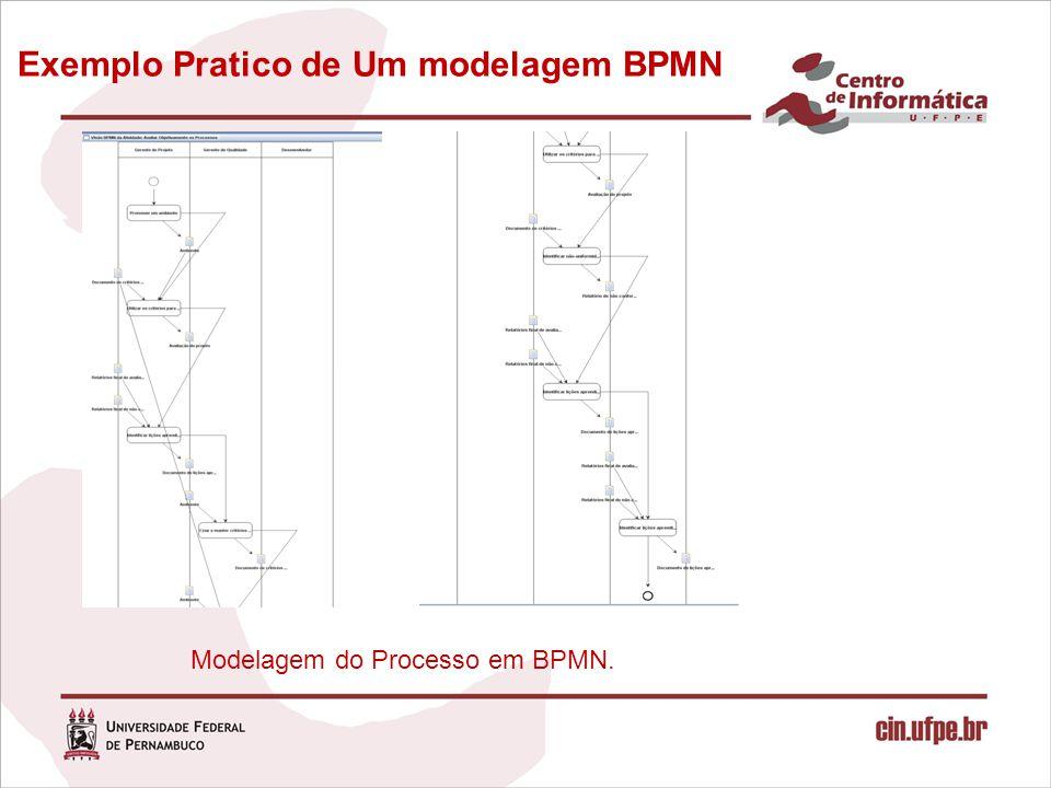 Exemplo Pratico de Um modelagem BPMN
